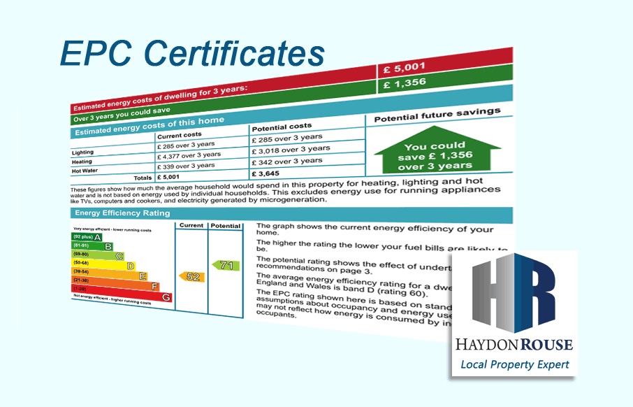 All about EPC Certificates
